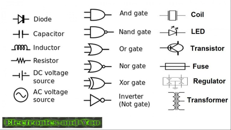 Circuit Symbol of Electronic Components