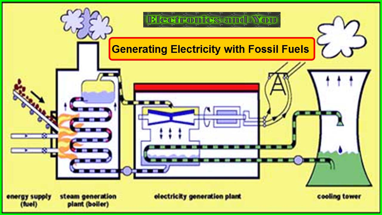 Generating Electricity with Fossil Fuels