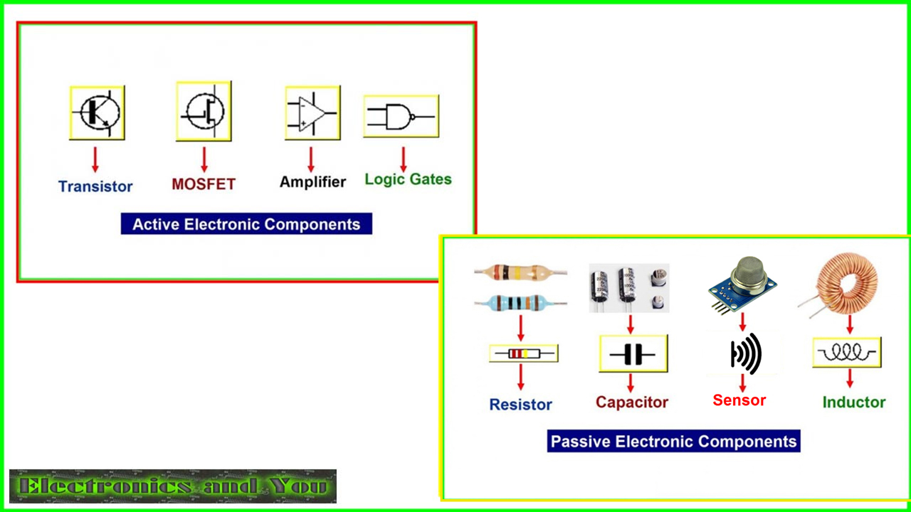 Symbols Also Dc Power Supply Symbol Further Dc Voltage Source Symbol