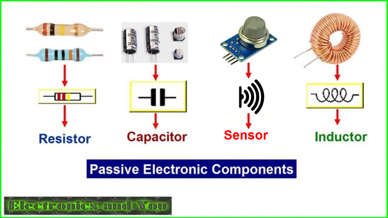 Electronic Components Function | Basic Components / Parts