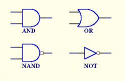 Electronic Components Parts And Their Function