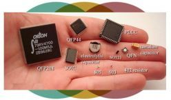 SMD (Surface Mount Device): Surface Mount Electronic Components for SMT