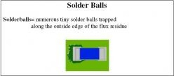 Solder balls=numerous tiny solder balls trapped along the outside edge of the flux residue