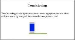 Tombstoning=chip type components standing up on one end after reflow caused by unequal forces on the components end