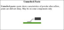 Unmelted paste=paste shows characteristics of powder after reflow, joints are dull not shiny. May be on some components only
