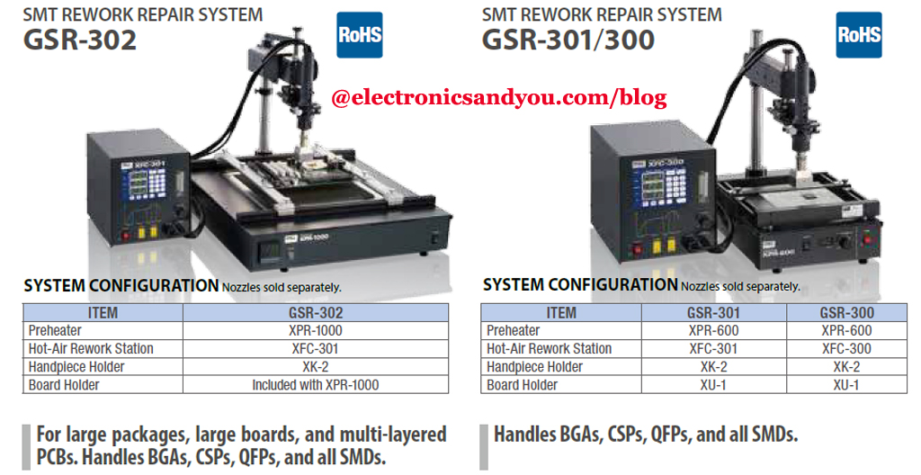 SMT Repair Equipment