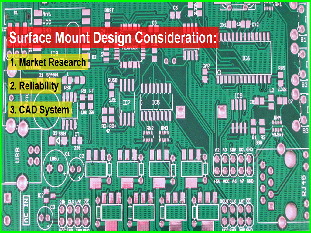 Surface Mount Design Guidelines
