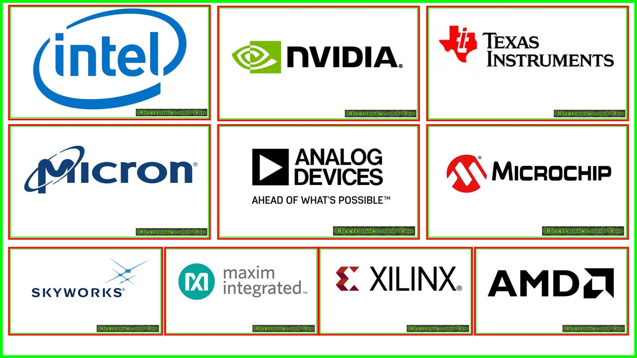 Top 10 Semiconductor Electronic Companies in USA