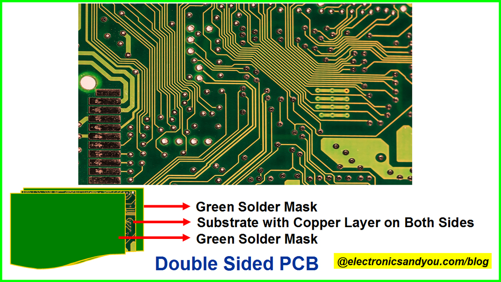 Double Sided PCB or Double Layer PCB