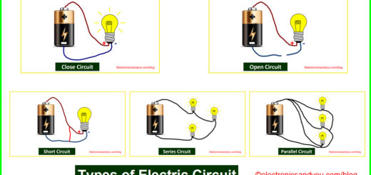 Types of Electric Circuit