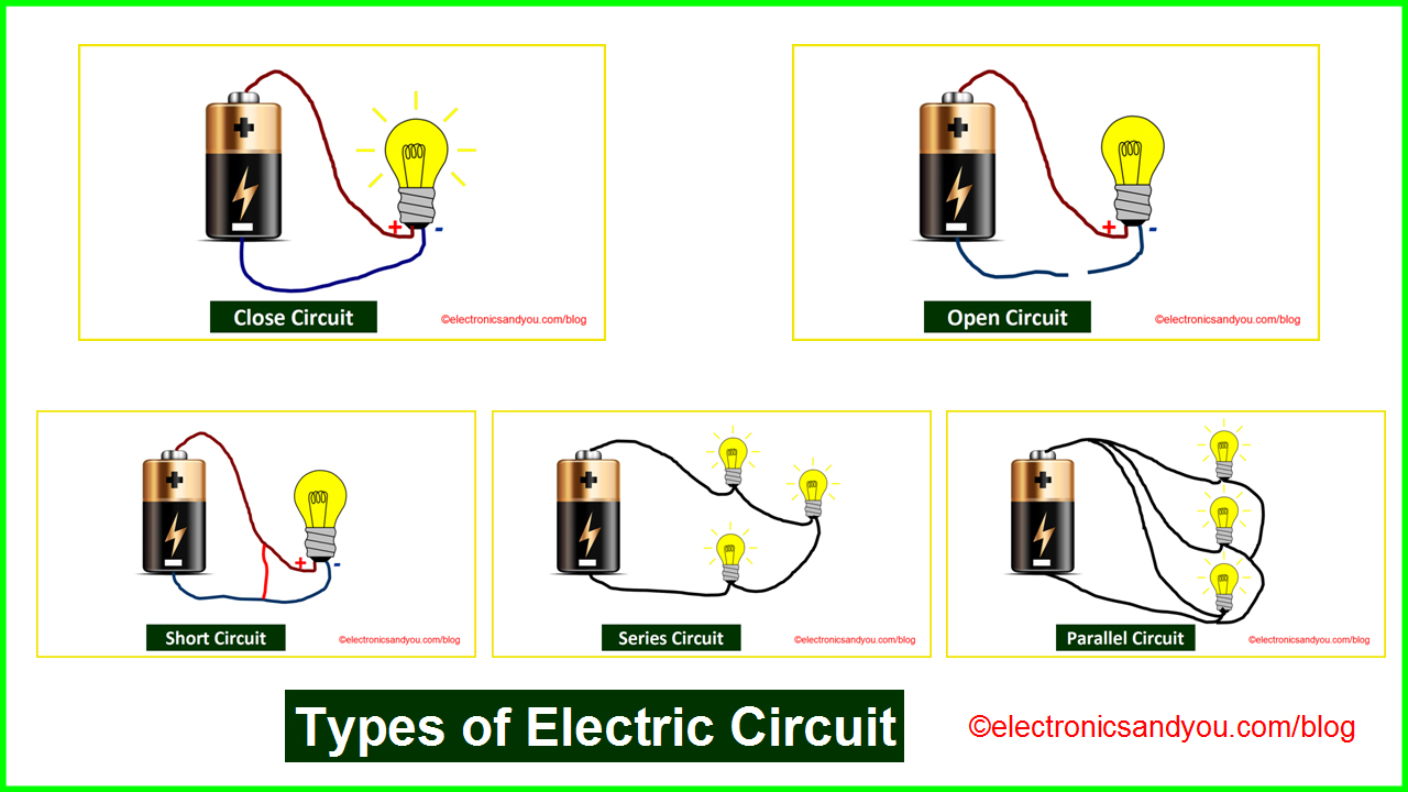 Series Vs Parallel Circuits
