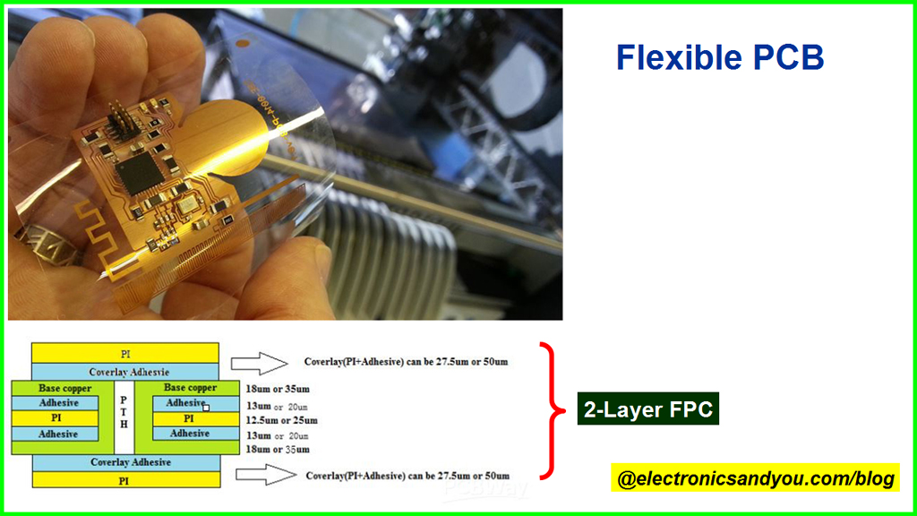 Flex PCB or Flexible Printed Circuit Board