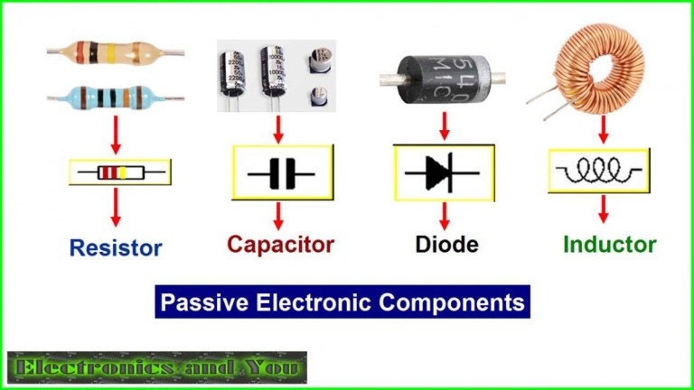 Circuit Symbols of Passive Components