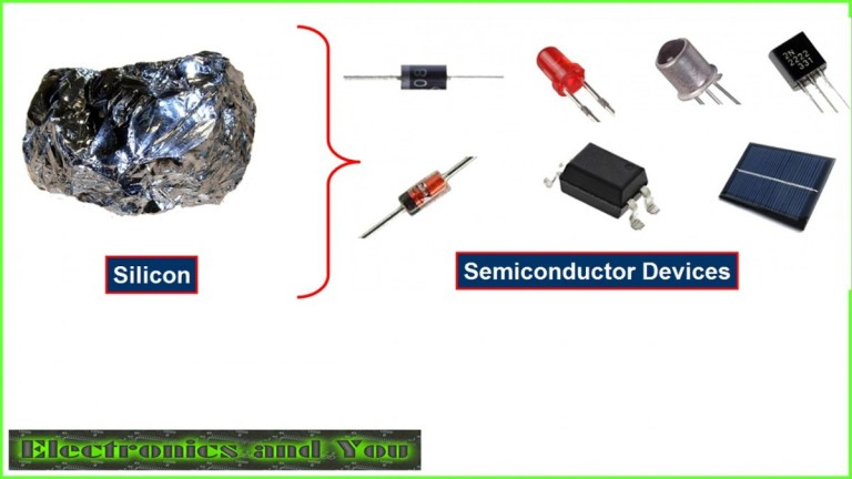 Silicon and Semiconductor