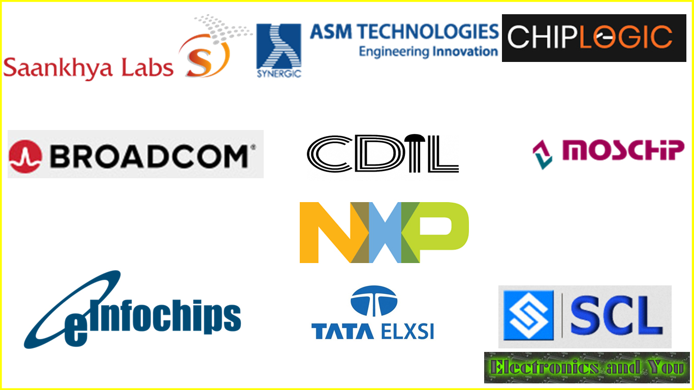 Semiconductor Manufacturing Companies in India