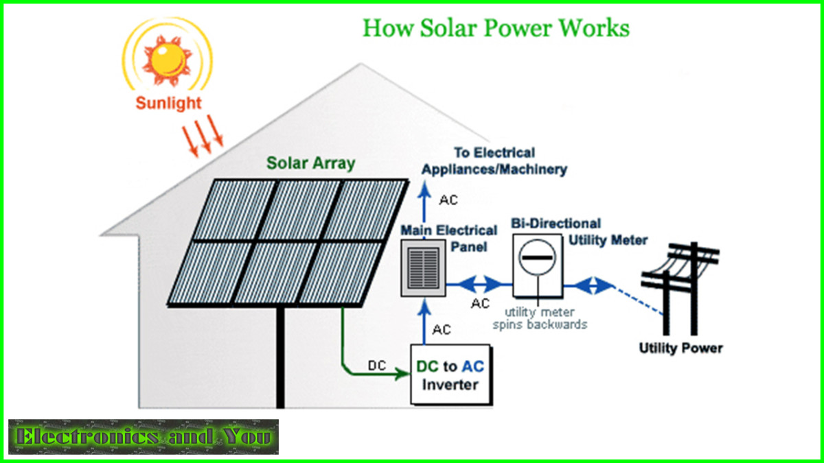 How Solar Power Works   How Solar Panels Work to Produce Solar Power   Advanced Tutorials Battery Wiring Diagrams For Solar Energy Systems      Electronics Tutorial   Best Electronics Tutorial Website