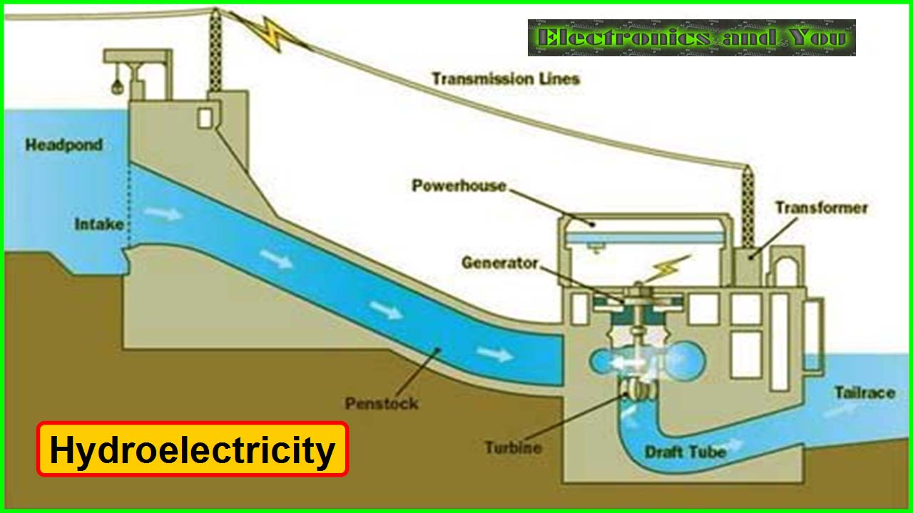 how can we use geothermal energy to produce electricity