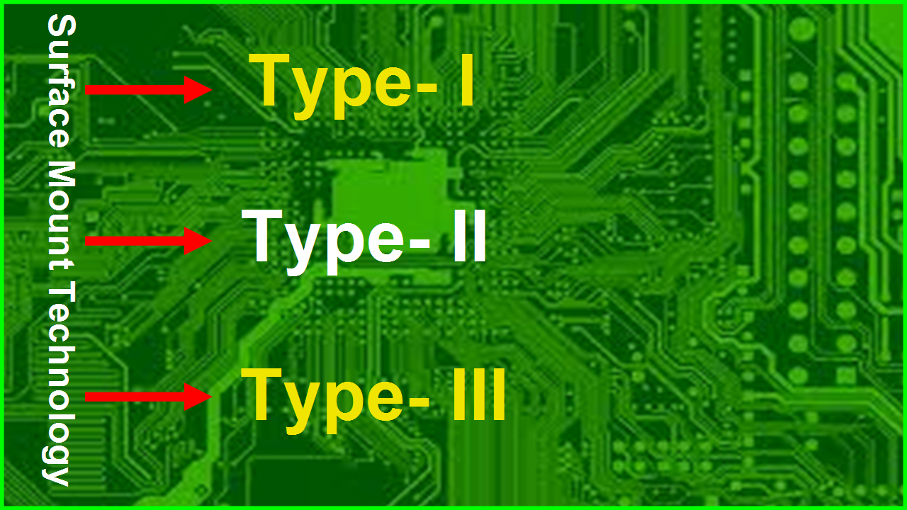 Types of SMT Surface Mounting - Type I, II, III SMT
